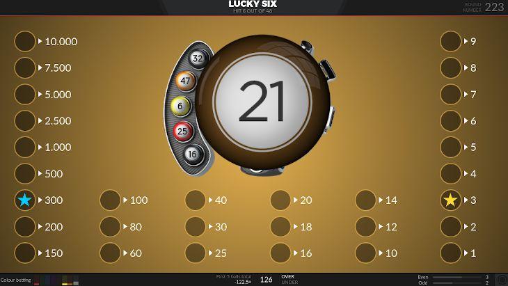 Betika lottery